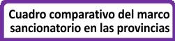 Marco sancionatorio en el Ejercicio de la Medicina a Nivel Provincial